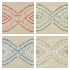 Lee Jofa Trim Pattern Ora Tape